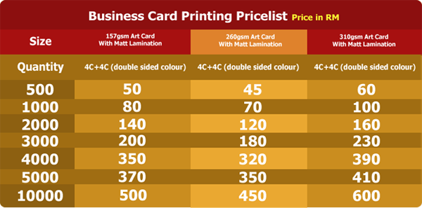 Website design price list malaysia home design ideas for Average cost of business cards